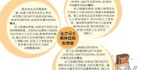 宁夏印发治欠保支三年行动计划 - 人力资源和社会保障厅