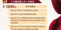 十三届全国人大一次会议闭幕 - 银川新闻网