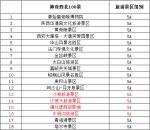 """宁夏17个景区入围""""神奇西北100景"""" - 银川新闻网"""